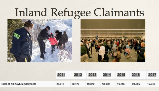 Inland Refugee Claimants